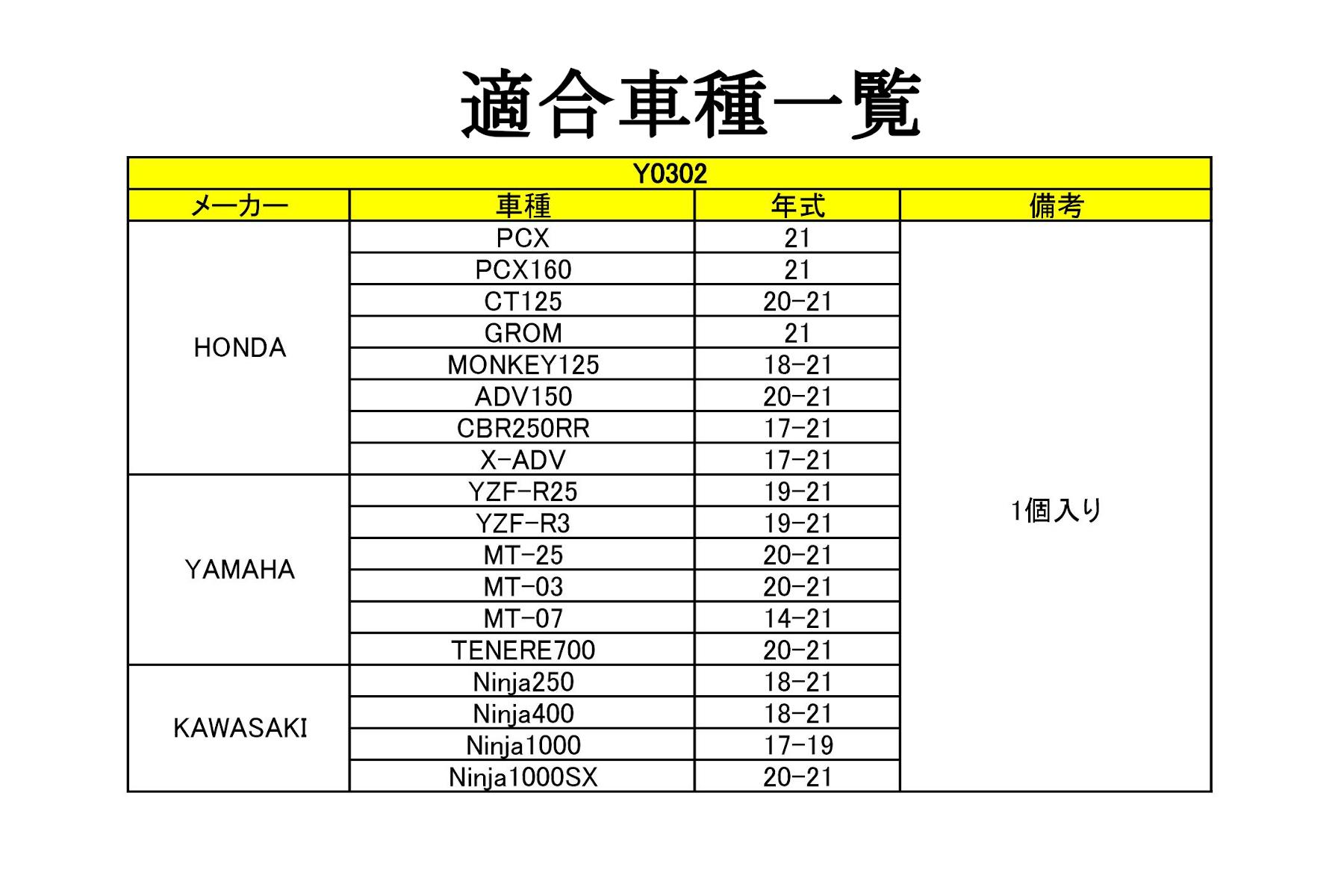 バイカーズ マスターシリンダークランプ 1ケ PUR CT125- 20-21 MT-07 14-21 YZF-R25 19-21 CBR250RR 17-21